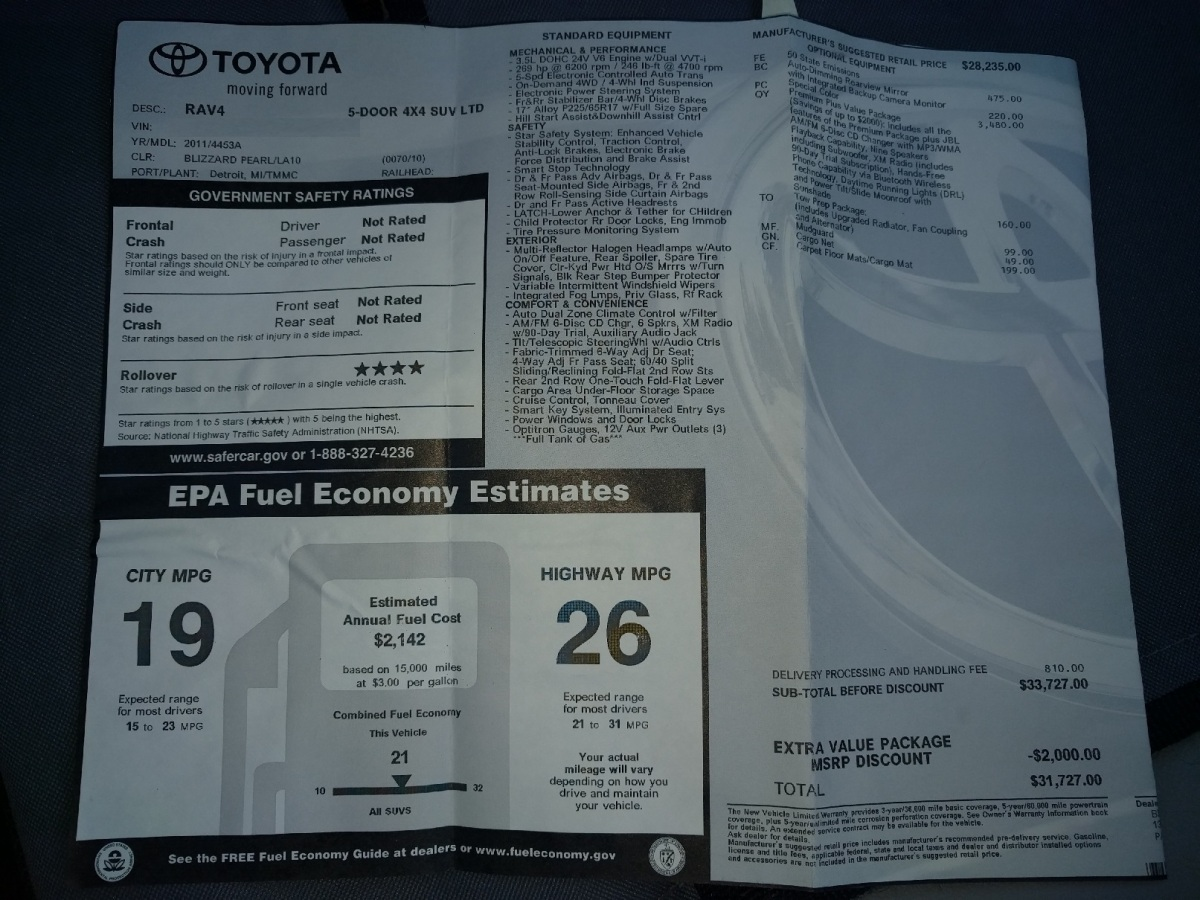 2011 Toyota Rav4 Window Sticker Racing Blog