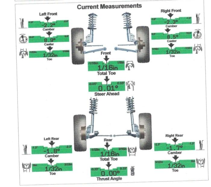 Alignment 3-3-20 Golf R